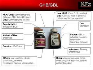 how to make ghb at home kfx consultancy initiative learning of substance