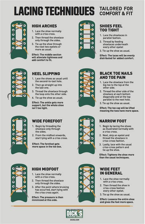 running shoe lace patterns how to lace running shoes pro tips by s sporting goods