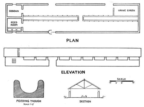 Small Home Floor Plans Open by Shed Design For Dairy Cows Shed Tips