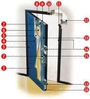scheda tecnica porta blindata porte blindate piesseti serramenti