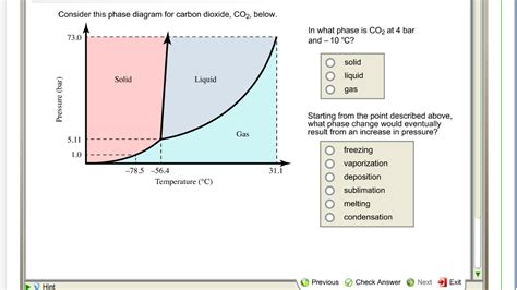 consider this phase diagram for carbon dioxide solved consider this phase diagram for carbon dioxide co