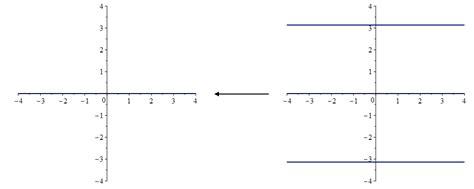 complex analysis find  preimage range  image