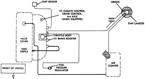 90 jeep yj vacuum diagram wiring schematic wiring