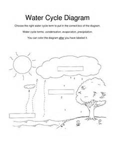 water cycle coloring page water cycle for coloring page coloring home