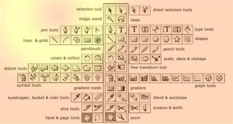 learn illustrator toolbox toolbox tutorialbunch