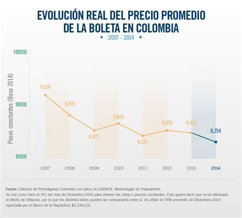 ipc en colombia ipc en colombia para 2015 cual fue el valor del ipc en