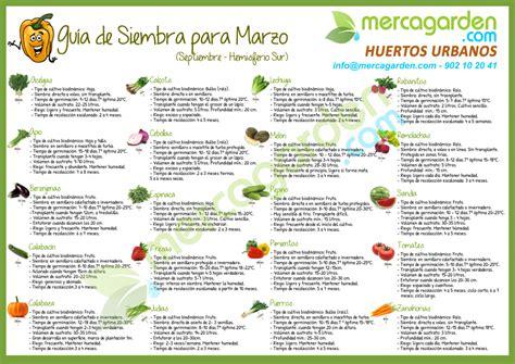 calendario lunar de siembra y trasplantes segn las fases calendario de siembra taringa