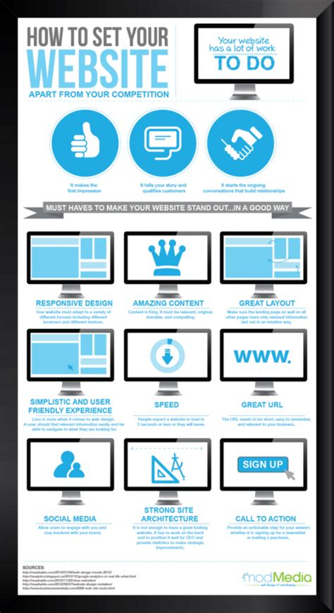 homepage design tips 9 tips to make your website stand out from competitors