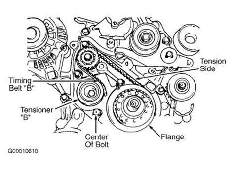 2005 Kia Optima Timing Belt Replacement Timing Belt Engine Mechanical Problem 4 Cyl Front Wheel
