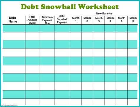 Snowball Debt Plan Worksheet by Here S How Much Money To Save Before A Baby The