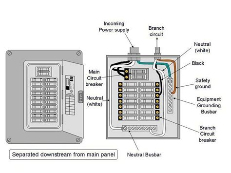 electrical sub panel wiring diagram efcaviation