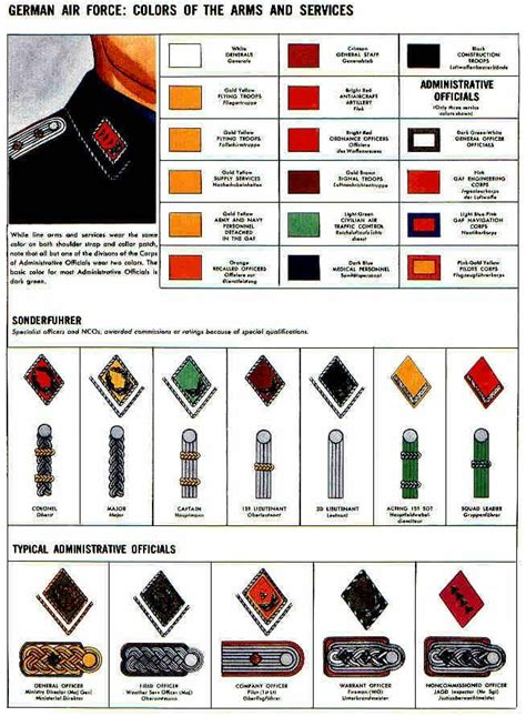 navy uniform rank insignia german uniform germany ii world war pinterest german