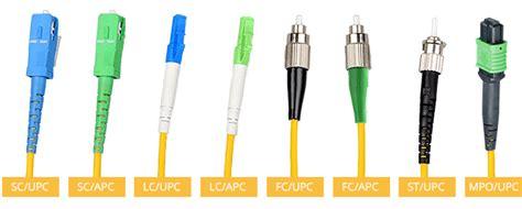 Patchord Fc Lc Sc To Fc Lc Sc Upc Sx Sm 15 Mtr 1 apc simplex fc lc sc st sm fiber optic patch cord buy fc lc fiber optic patch cord lc sm fiber