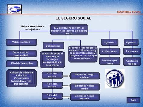 ivss seguro socia la guaira el seguro social en venezuela