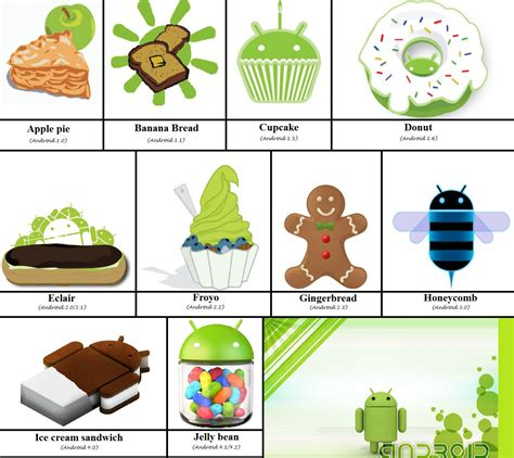 android version 5 1 android trivia 10 questions to test how well you s mobile operating system