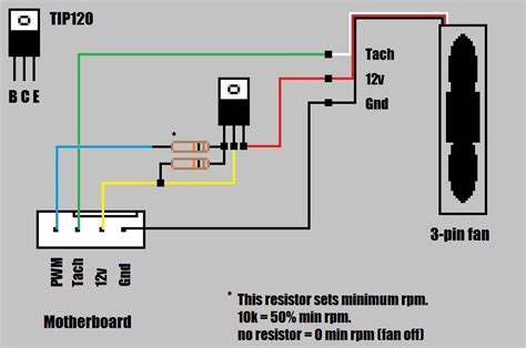 diy pwm controller for fan or cases power supplies