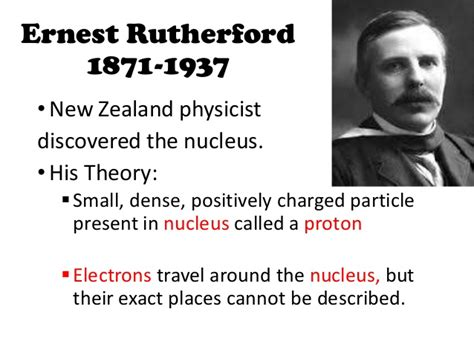 Who Found The Proton by The Development Of The Atomic Theory