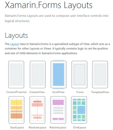 xamarin grid layout tutorial xamarin forms プロジェクトにxamlページを追加するには net tips it