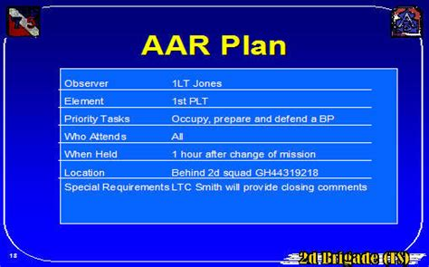 Aar Briefformat After Review Aar Armystudyguide