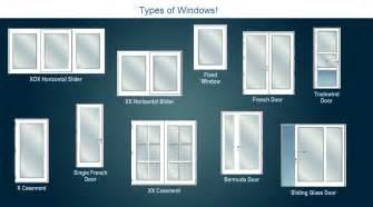 Types Of Windows For House Designs Vinyl Windows October 2011