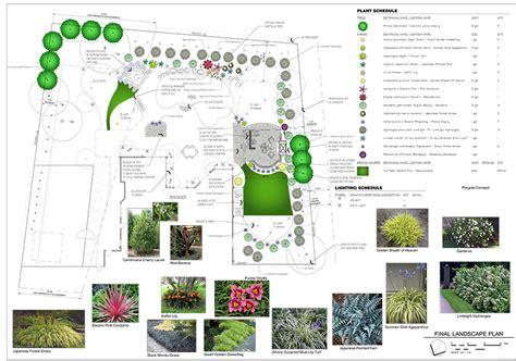 Landscape Architect Yuba City Landscape Architect Yuba City 28 Images Artificial