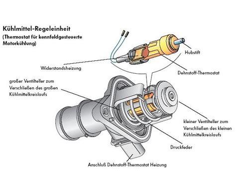 Auto Aufbau by Motor Aufbau Kfz Impremedia Net