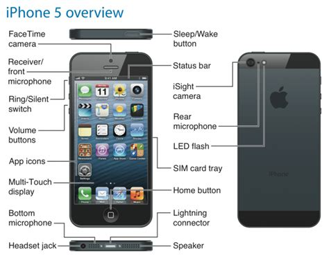 iphone user guide the official iphone 5 user guide iclarified