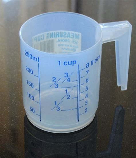 how many milliliters in a cup democratic underground