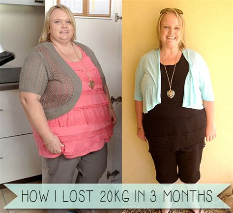 How Did Shed All That Weight by How Much Weight Did You Lose With Orlistat