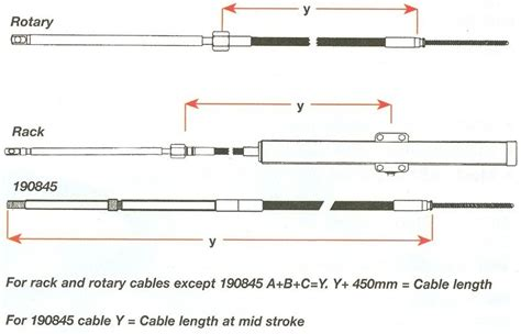 boat steering cable how to measure quick connect 3 turn steering system teleflex boat