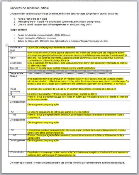 Semiotic Analysis Essay by Essay On Semiotic Analysis Apa 4 Images Informative Essay Writing Help How To Write Custom