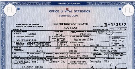 Deceased Search Beware Of The Certificate
