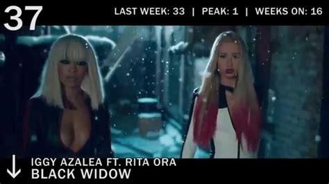 vevo top 50 songs of the week may 17 2015 vevo top 50 songs of the week april 18 2015 doovi