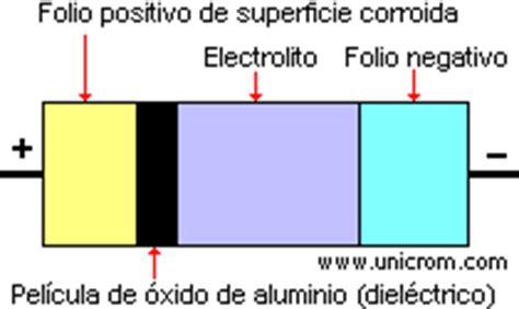 que hace un capacitor electrolitico capacitor condensador electrol 237 tico electr 243 nica unicrom