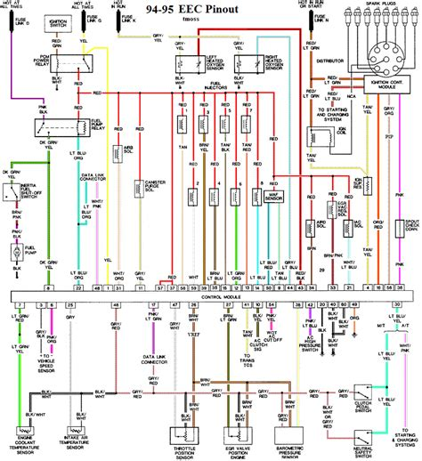 1994 1998 mustang fuse and wiring diagrams