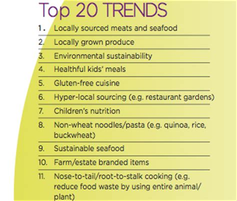 What Is Your Favorite Food Trend Of 2007 by Sustainability Local Sourcing Top Restaurant Trends