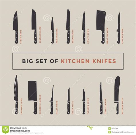 kitchen knives names names of kitchen knives 100 ikea 2 3 4 this home