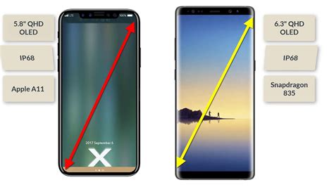 x samsung note samsung galaxy note 8 vs iphone x