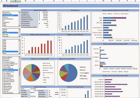 Dashboard Kpi Excel Template by Excel Metrics Templates Kpi Spreadsheet Template
