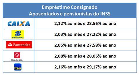 juros de consignado caixa 2016 taxas de juros consignado aposentado inss bons investimentos