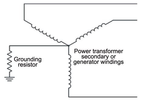 generator neutral grounding resistor sizing transformer neutral grounding resistor calculation 28 images neutral grounding resistor