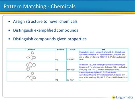 pattern matching in nlp icic 2013 conference proceedings david milward linguamatics