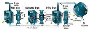 electrical wiring diagram shop wiring