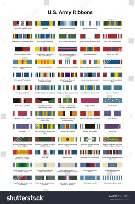 us military medals and ribbons identification for army us army award medal ribbons complete stock vector
