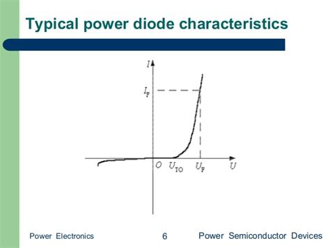 power diode characteristics power diode characteristics 28 images forward bias characteristics of power diode circuit