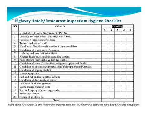 Haccp Checklist For Kitchen by Food System Nepal