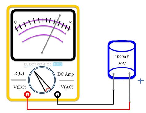 capacitor testing method how to test a capacitor