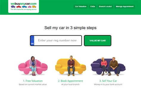 sell  car   buy  car complete   guide