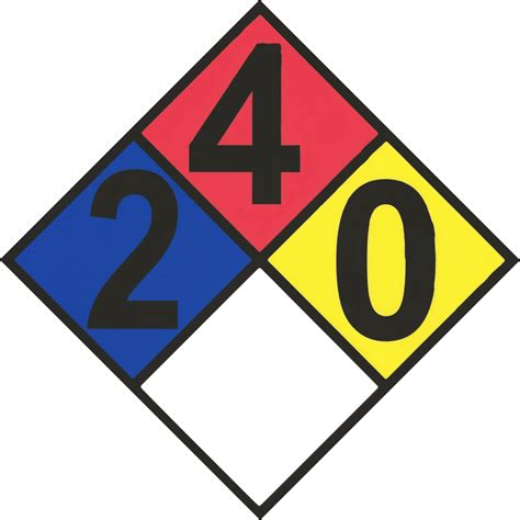 Haz Mat by Propane Hazmat Placard For Hazardous Materials Warning Of