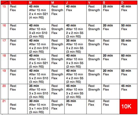 To 10k Schedule by Learn How To Run A 10k With This Weekly Program
